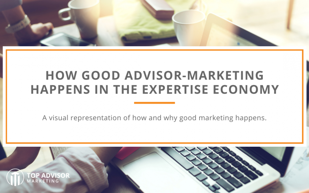 How Good Advisor-Marketing Happens in the Expertise Economy