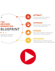 4 Step Advisory Marketing Blueprint (Video)