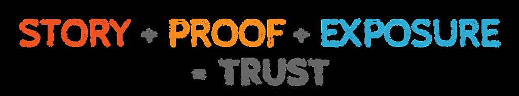 Trust Formula - Framework